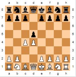 queen gambit opening